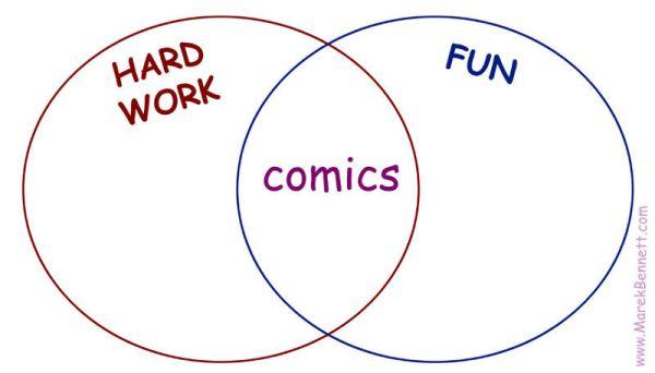 fun+hardwork=comics-2-w=800-WWW_MarekBennett_COM
