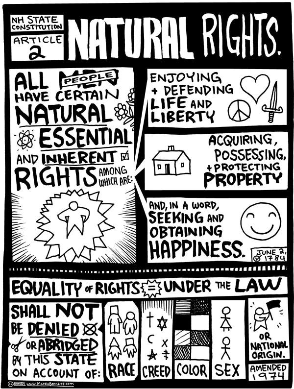 NH-CONSTITUTION-02-NaturalRights-www_MarekBennett_com