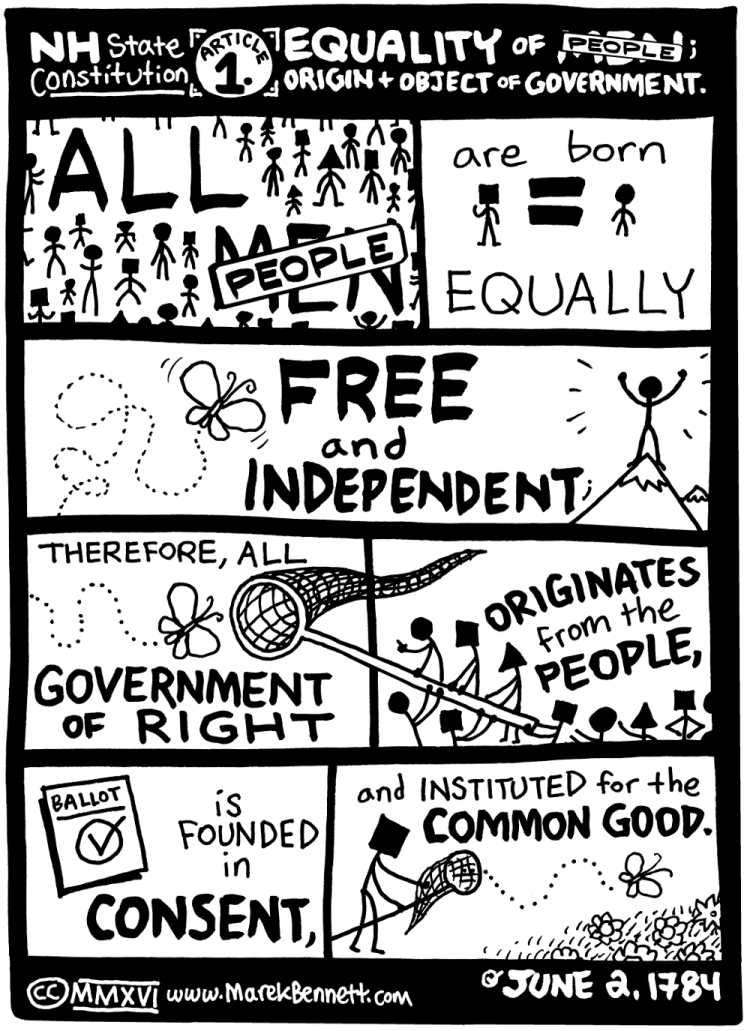 NH-CONSTITUTION-01-2-Equality-www_MarekBennett_com